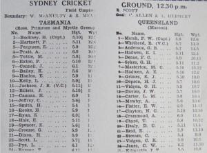 1933 Tasmania ANFC V Queensland