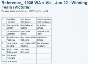 1935 P Hartnett Victoria v WA June 22 1935
