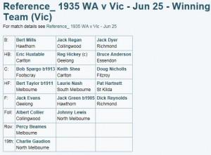 1935 P Hartnett Victoria v WA June 25th 1935