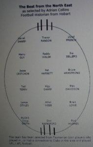 adrian-collins-team